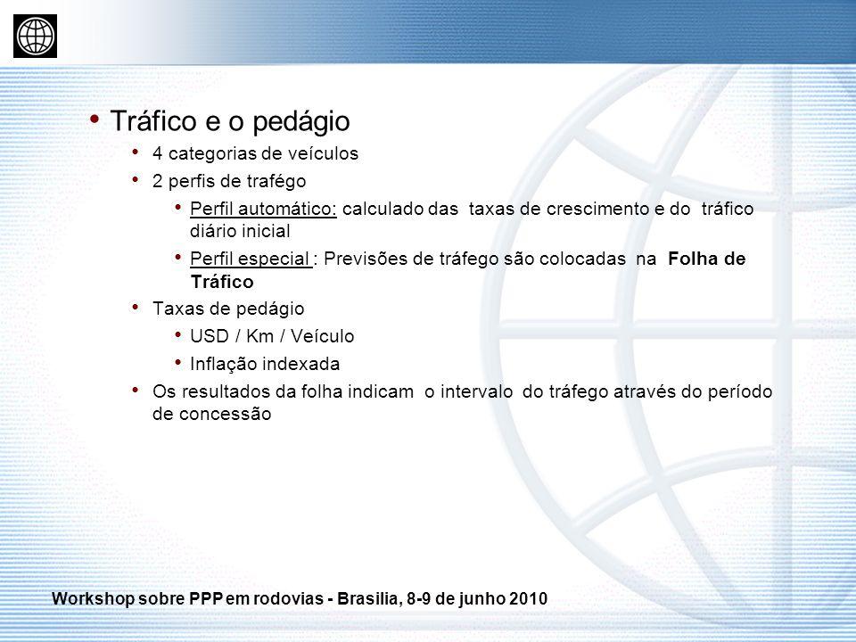 Tráfico e o pedágio 4 categorias de veículos 2 perfis de trafégo Perfil automático: calculado das taxas de crescimento e do tráfico diário inicial Per