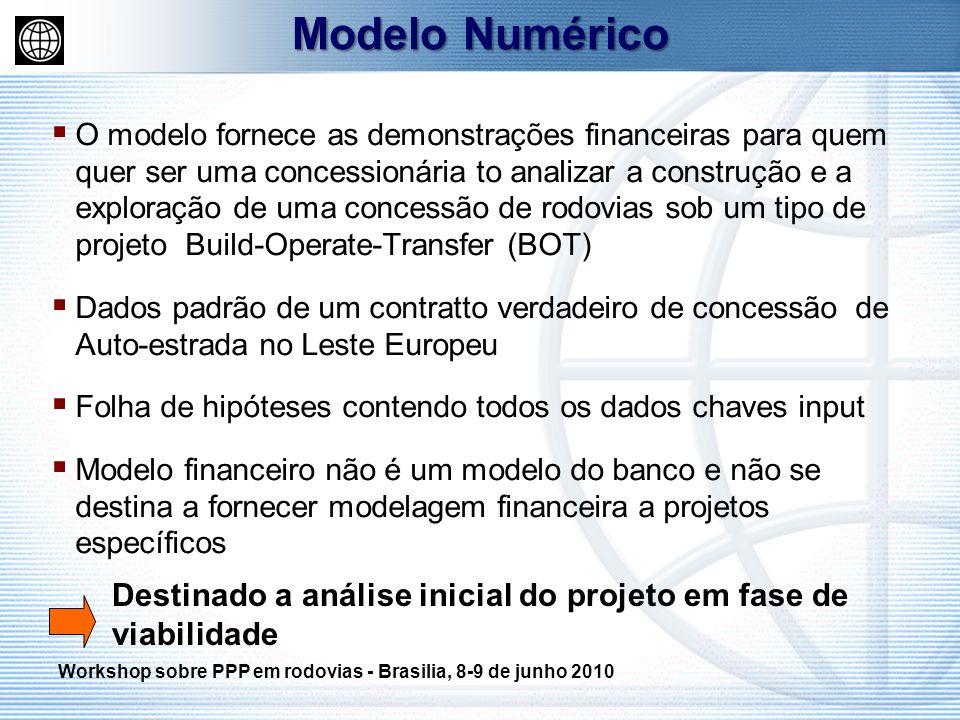 O modelo fornece as demonstrações financeiras para quem quer ser uma concessionária to analizar a construção e a exploração de uma concessão de rodovi