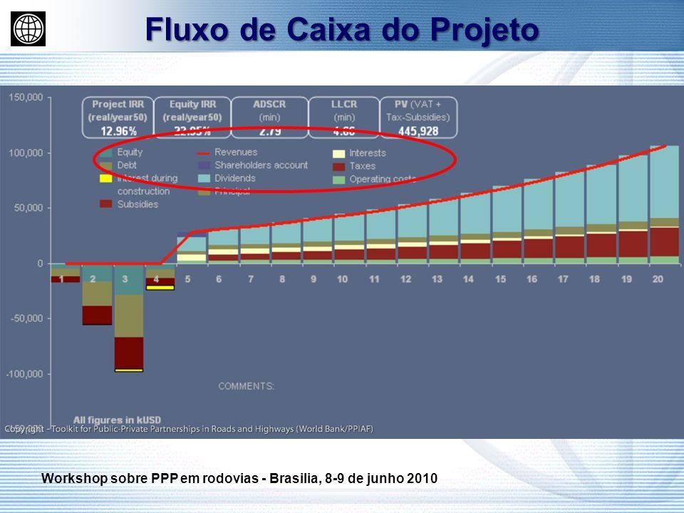 Fluxo de Caixa do Projeto Workshop sobre PPP em rodovias - Brasilia, 8-9 de junho 2010