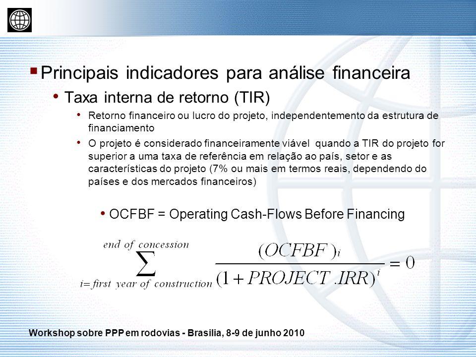 Principais indicadores para análise financeira Taxa interna de retorno (TIR) Retorno financeiro ou lucro do projeto, independentemento da estrutura de