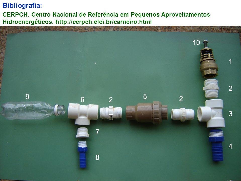 Bibliografia: CERPCH. Centro Nacional de Referência em Pequenos Aproveitamentos Hidroenergéticos. http://cerpch.efei.br/carneiro.html 2 3 6 1 4 2 2 59