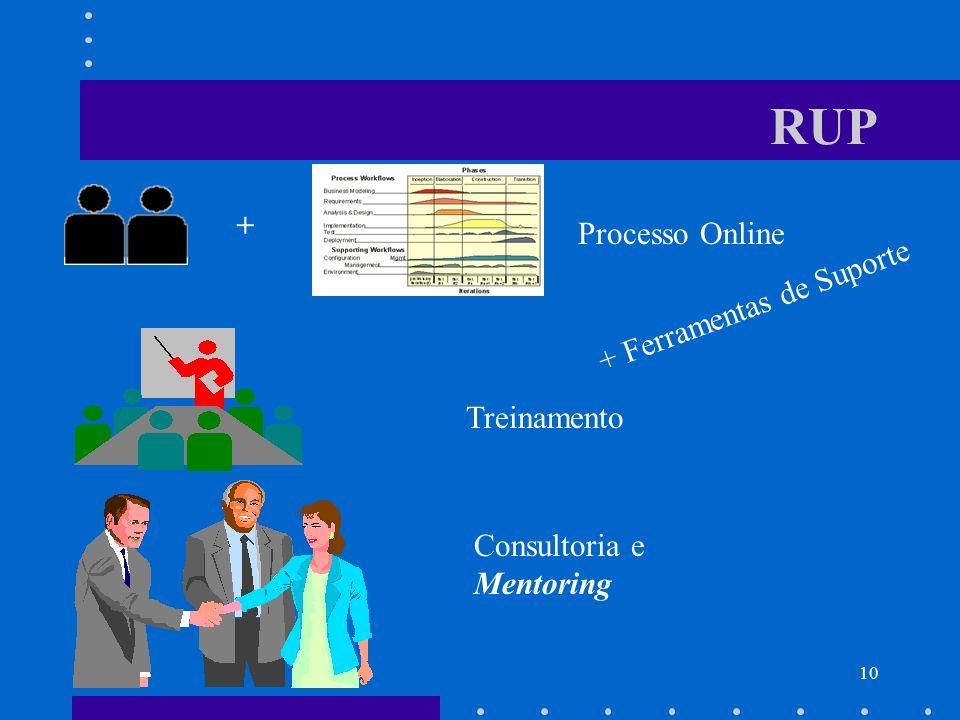 10 RUP Processo Online Treinamento Consultoria e Mentoring + Ferramentas de Suporte +