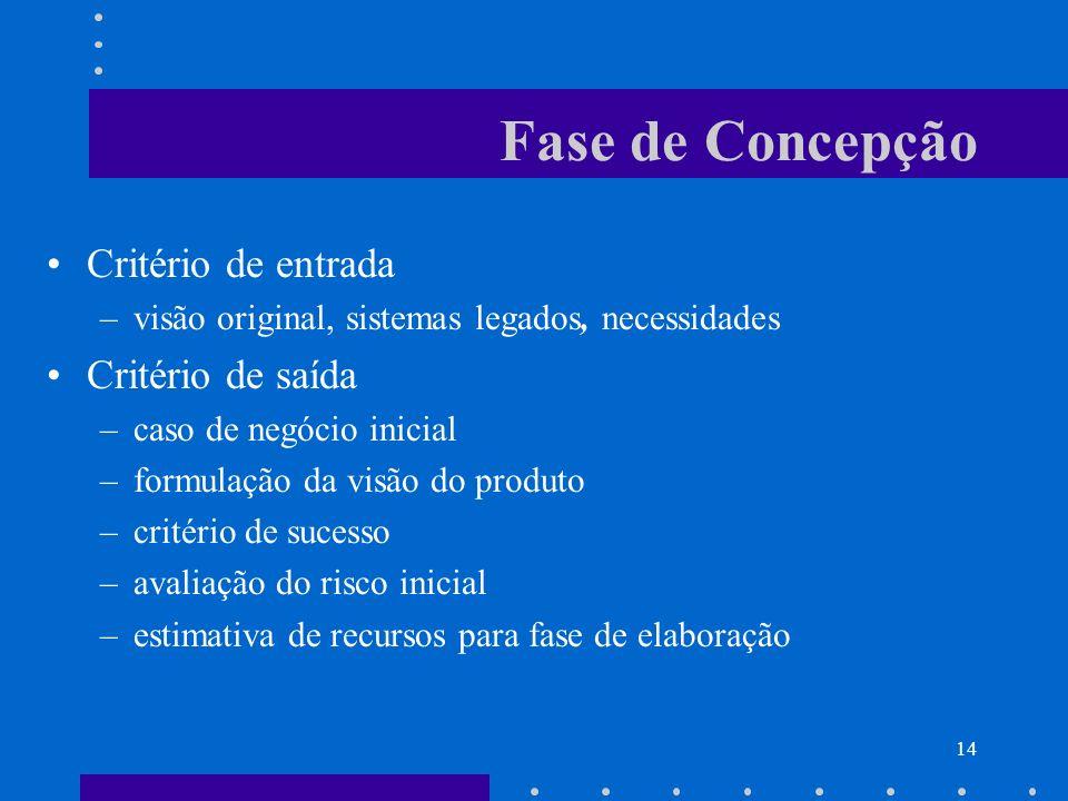 14 Fase de Concepção Critério de entrada –visão original, sistemas legados, necessidades Critério de saída –caso de negócio inicial –formulação da vis