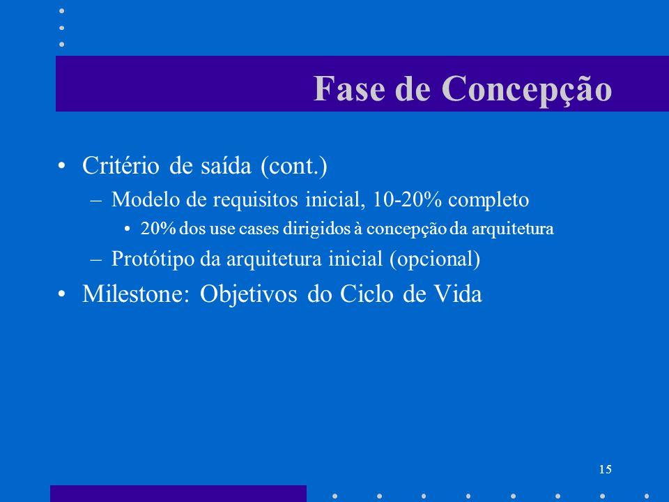 15 Fase de Concepção Critério de saída (cont.) –Modelo de requisitos inicial, 10-20% completo 20% dos use cases dirigidos à concepção da arquitetura –