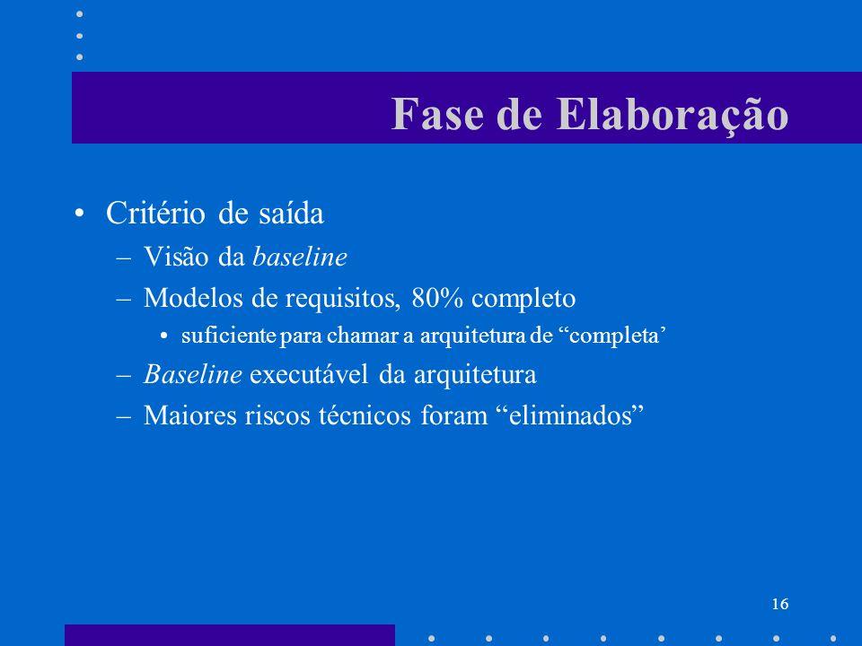 16 Fase de Elaboração Critério de saída –Visão da baseline –Modelos de requisitos, 80% completo suficiente para chamar a arquitetura de completa –Base