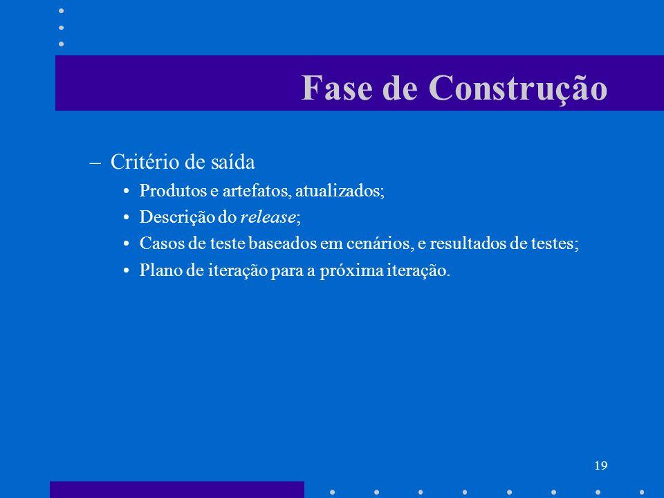 19 Fase de Construção –Critério de saída Produtos e artefatos, atualizados; Descrição do release; Casos de teste baseados em cenários, e resultados de