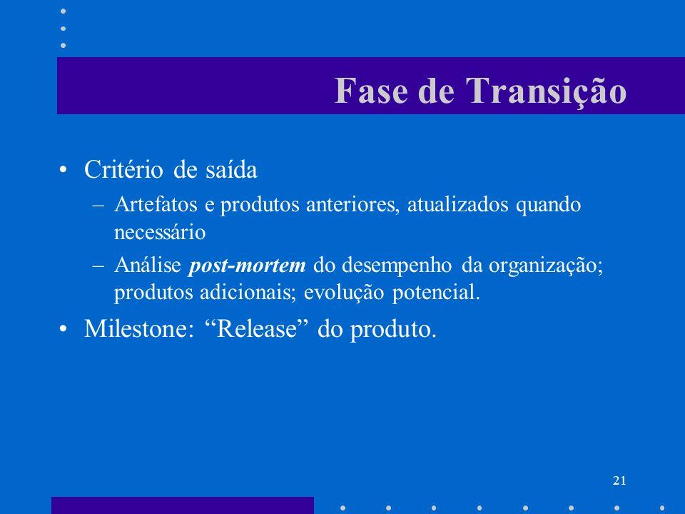 21 Fase de Transição Critério de saída –Artefatos e produtos anteriores, atualizados quando necessário –Análise post-mortem do desempenho da organizaç