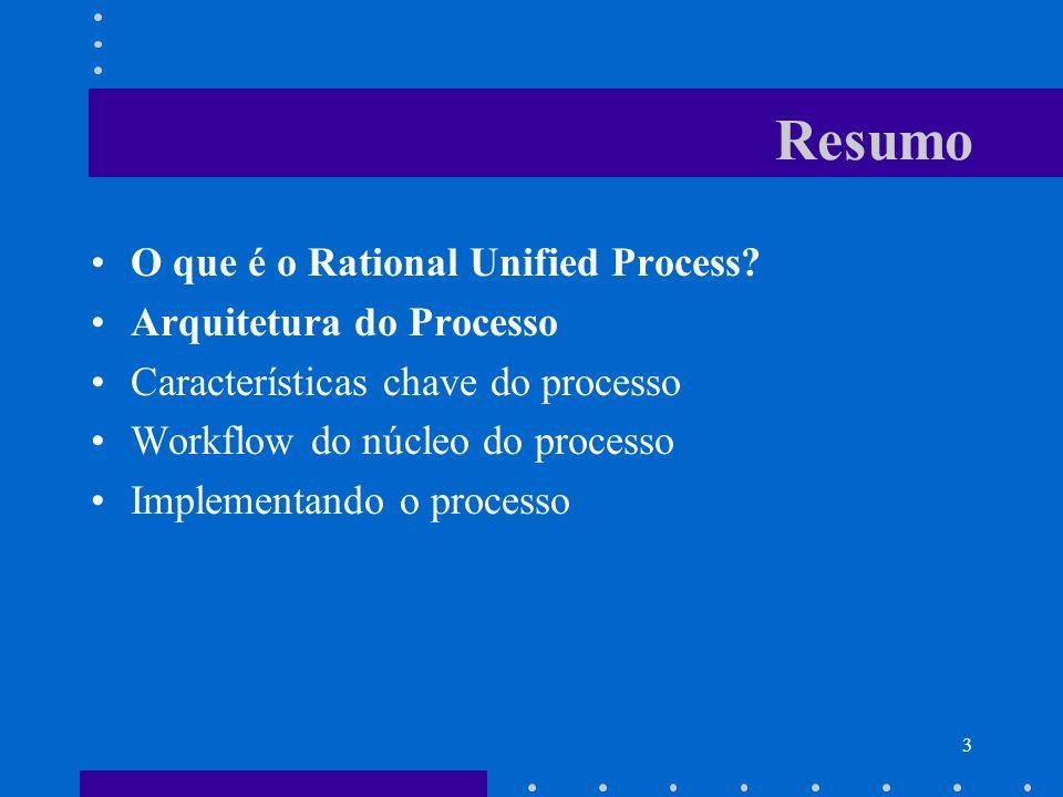 3 Resumo O que é o Rational Unified Process? Arquitetura do Processo Características chave do processo Workflow do núcleo do processo Implementando o