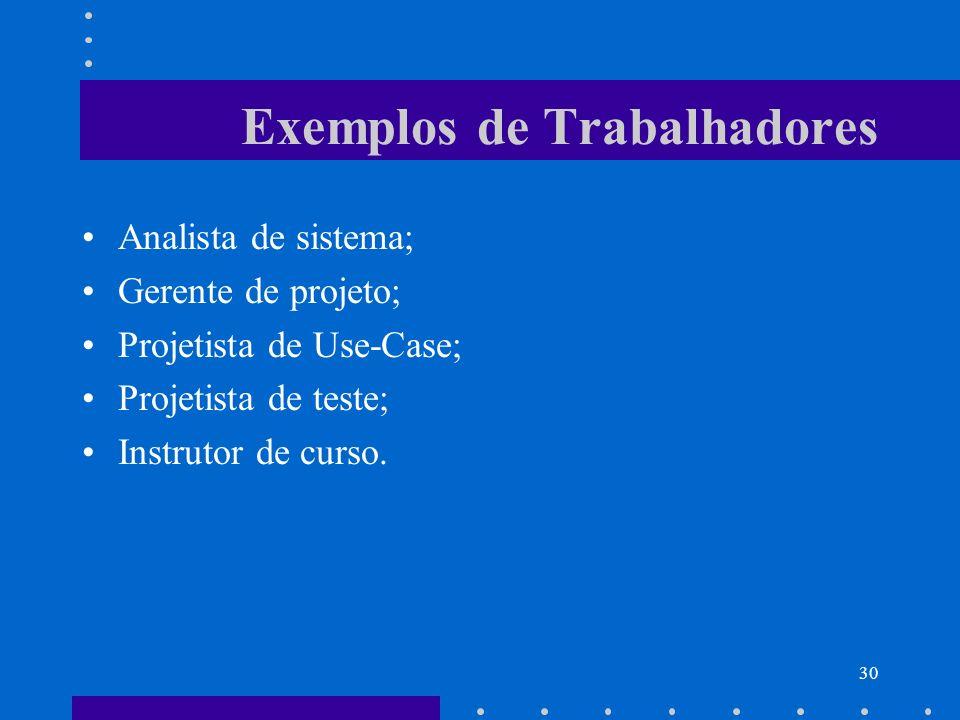 30 Exemplos de Trabalhadores Analista de sistema; Gerente de projeto; Projetista de Use-Case; Projetista de teste; Instrutor de curso.