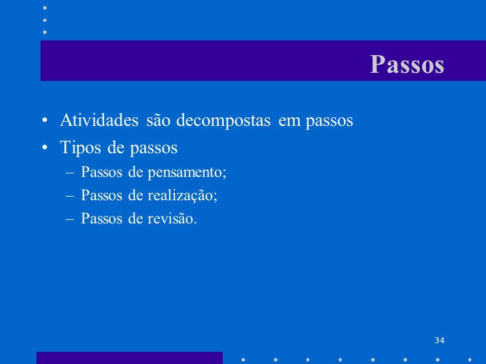 34 Passos Atividades são decompostas em passos Tipos de passos –Passos de pensamento; –Passos de realização; –Passos de revisão.