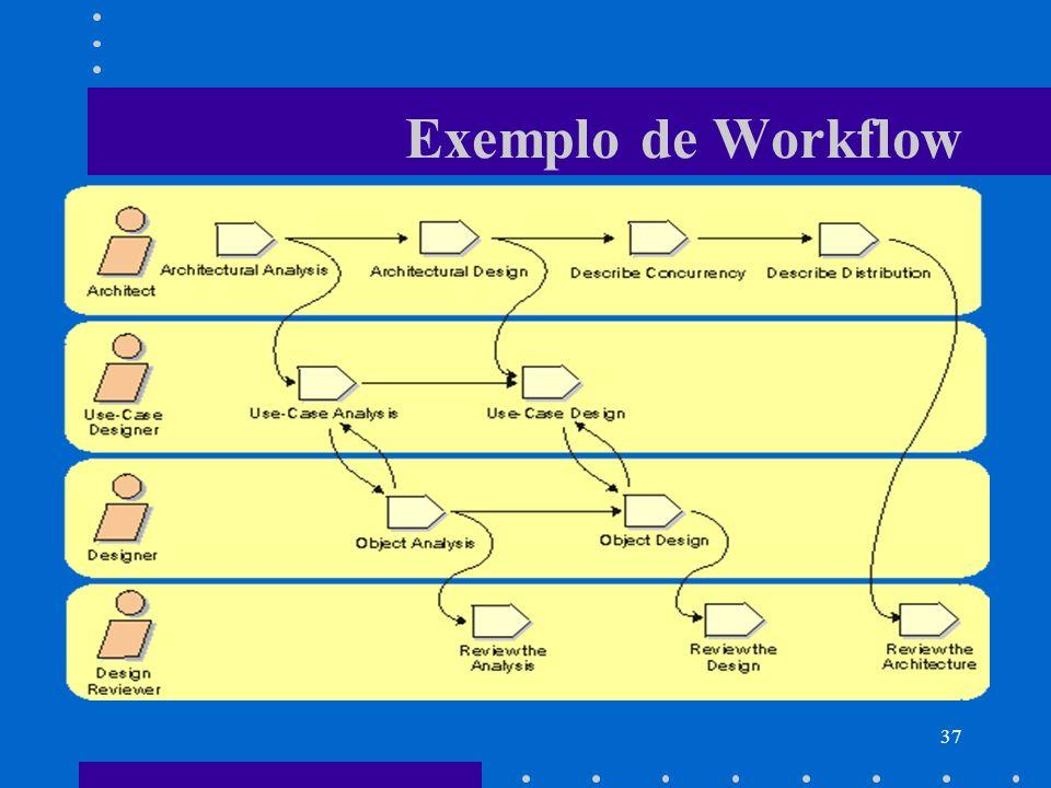 37 Exemplo de Workflow