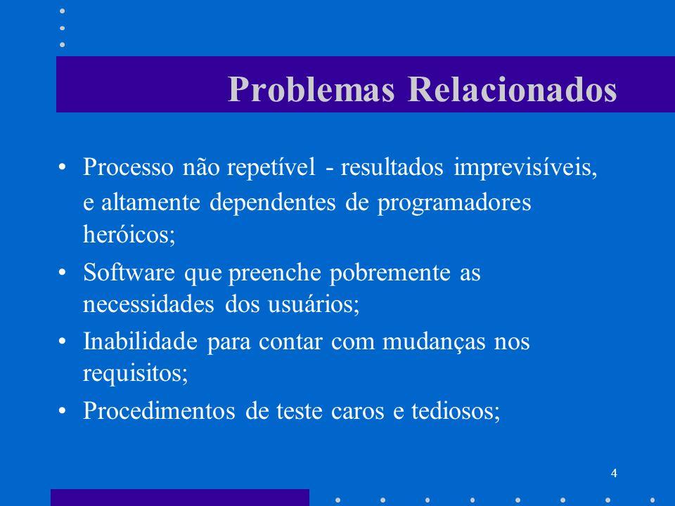 4 Problemas Relacionados Processo não repetível - resultados imprevisíveis, e altamente dependentes de programadores heróicos; Software que preenche p