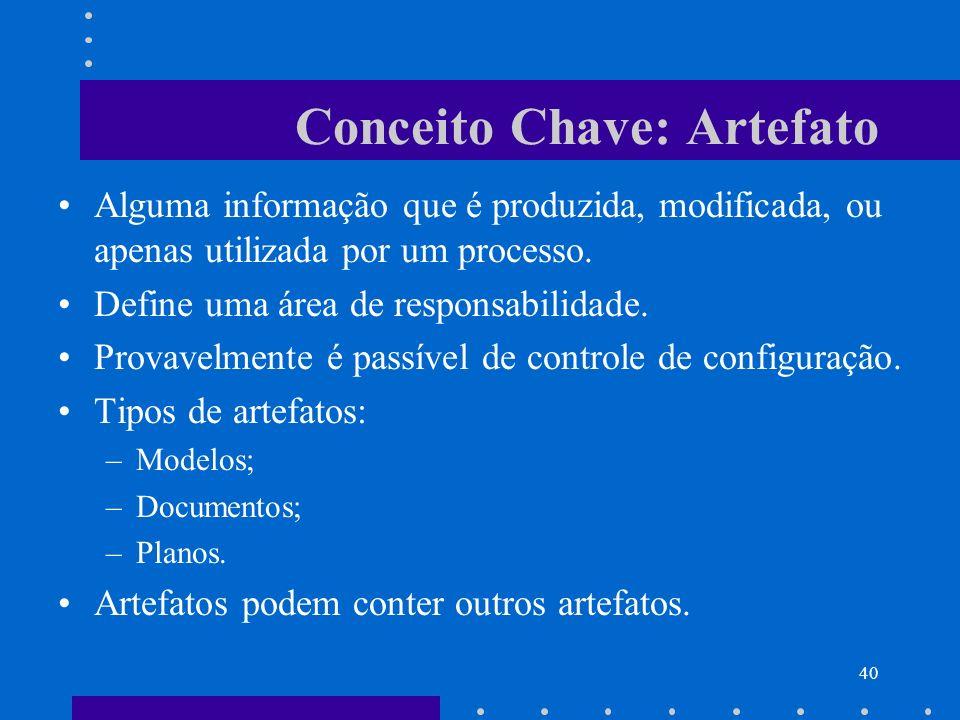 40 Conceito Chave: Artefato Alguma informação que é produzida, modificada, ou apenas utilizada por um processo. Define uma área de responsabilidade. P