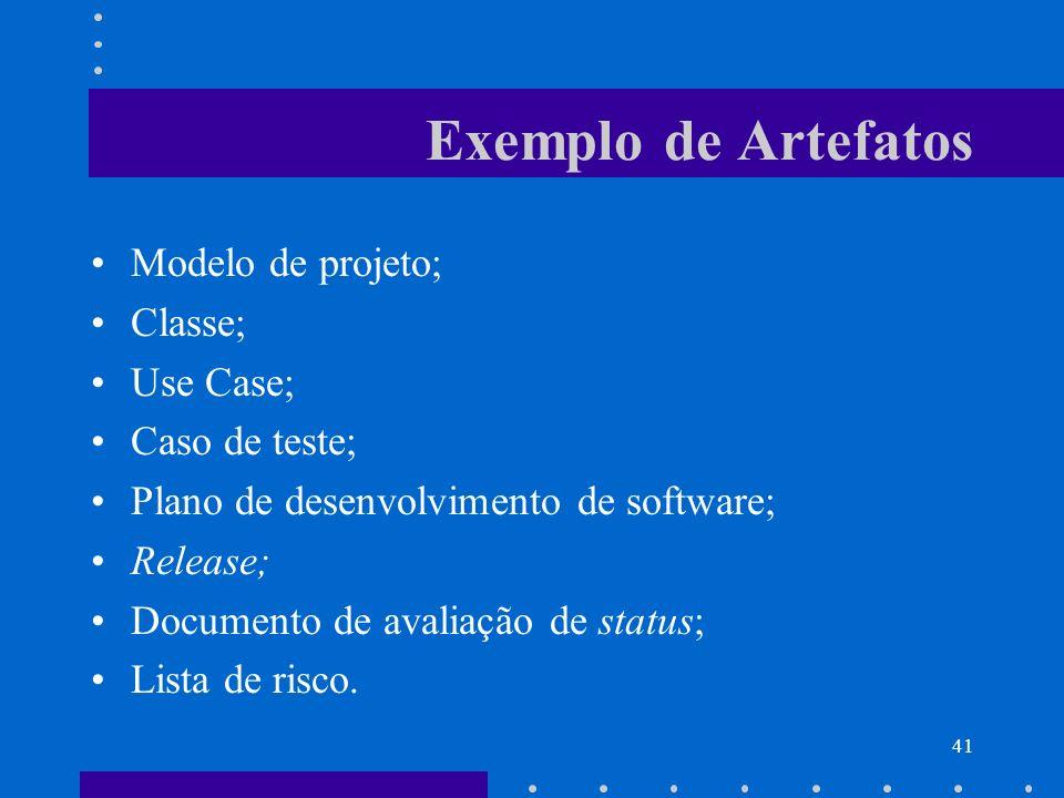 41 Exemplo de Artefatos Modelo de projeto; Classe; Use Case; Caso de teste; Plano de desenvolvimento de software; Release; Documento de avaliação de s