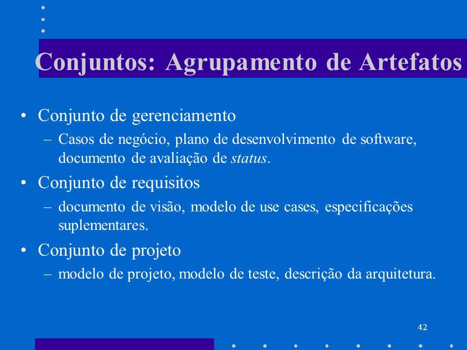 42 Conjuntos: Agrupamento de Artefatos Conjunto de gerenciamento –Casos de negócio, plano de desenvolvimento de software, documento de avaliação de st