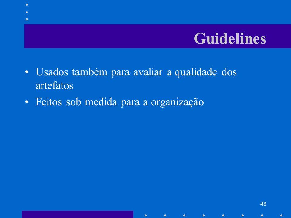 48 Guidelines Usados também para avaliar a qualidade dos artefatos Feitos sob medida para a organização