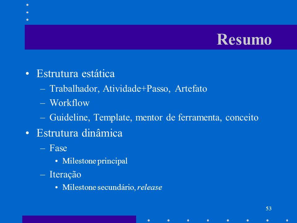 53 Resumo Estrutura estática –Trabalhador, Atividade+Passo, Artefato –Workflow –Guideline, Template, mentor de ferramenta, conceito Estrutura dinâmica