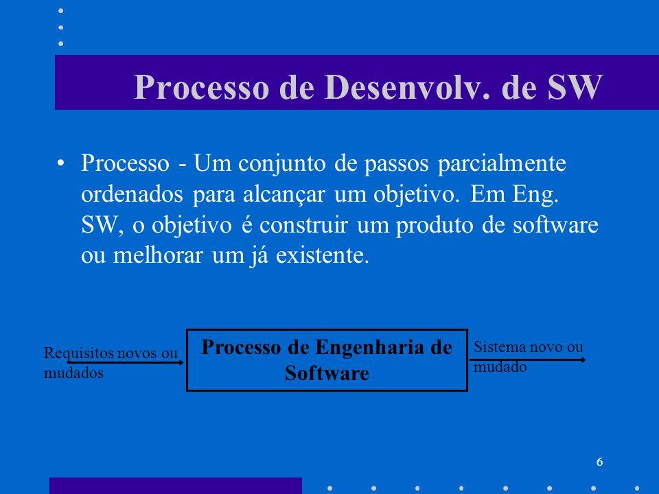 6 Processo de Desenvolv. de SW Processo - Um conjunto de passos parcialmente ordenados para alcançar um objetivo. Em Eng. SW, o objetivo é construir u