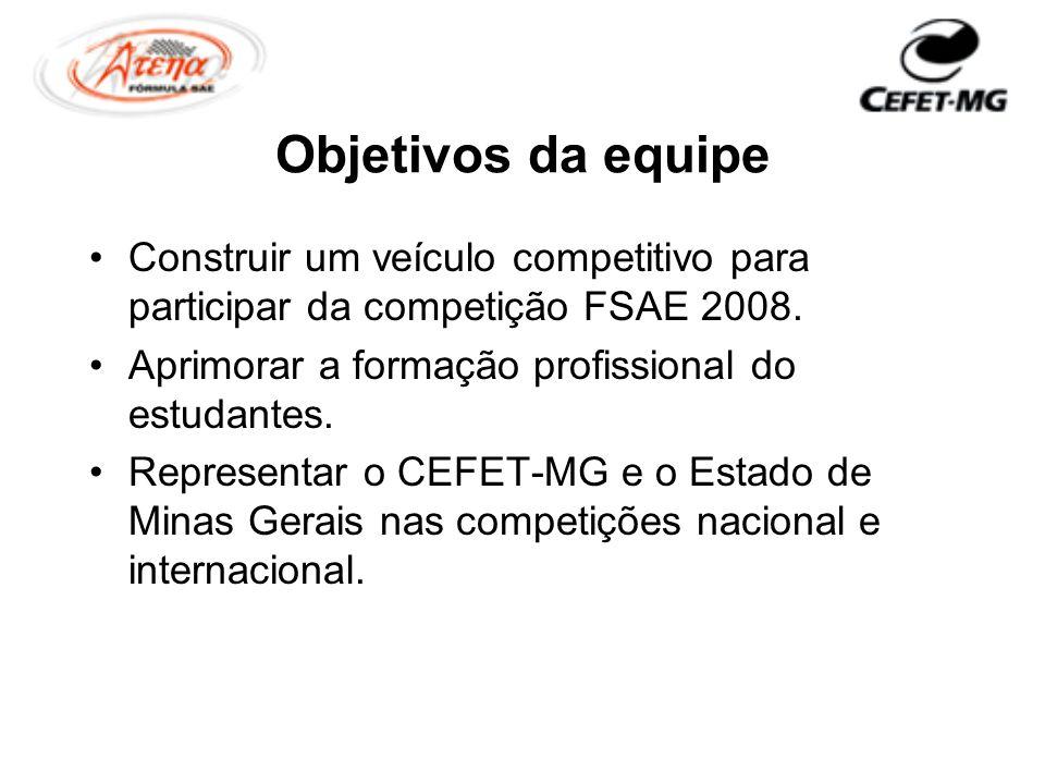 Objetivos da equipe Construir um veículo competitivo para participar da competição FSAE 2008. Aprimorar a formação profissional do estudantes. Represe