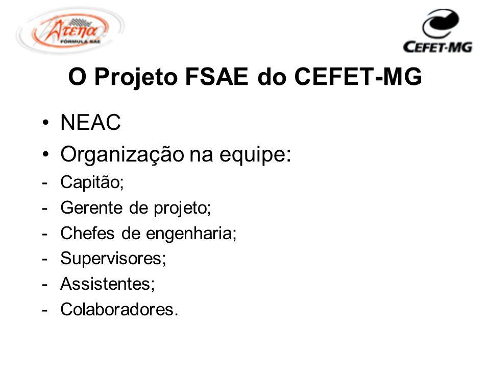 O Projeto FSAE do CEFET-MG NEAC Organização na equipe: -Capitão; -Gerente de projeto; -Chefes de engenharia; -Supervisores; -Assistentes; -Colaborador
