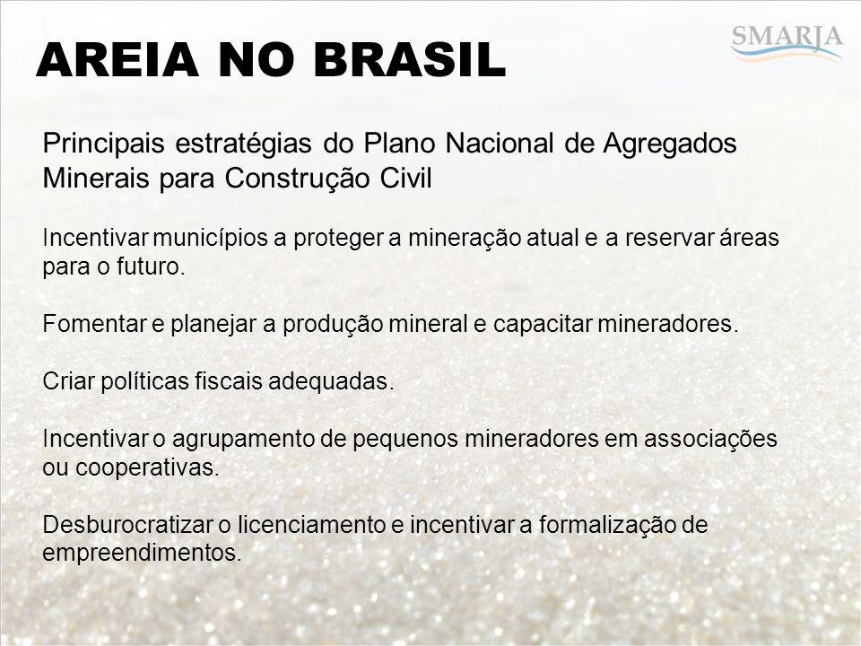 Principais estratégias do Plano Nacional de Agregados Minerais para Construção Civil Incentivar municípios a proteger a mineração atual e a reservar á