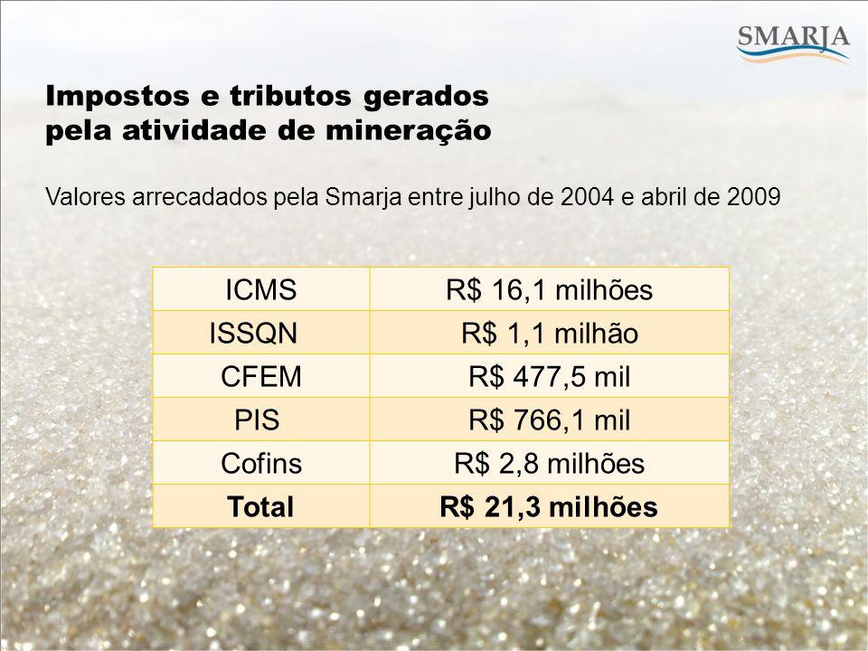 Impostos e tributos gerados pela atividade de mineração Valores arrecadados pela Smarja entre julho de 2004 e abril de 2009 ICMSR$ 16,1 milhões ISSQN
