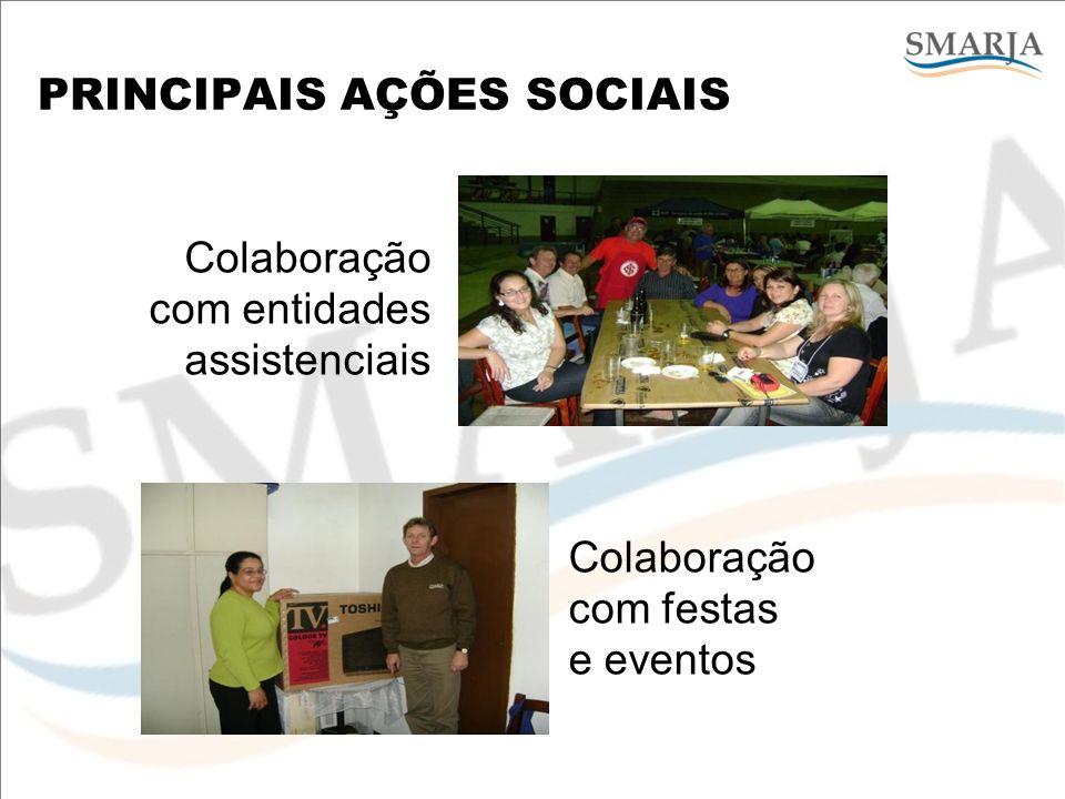 PRINCIPAIS AÇÕES SOCIAIS Colaboração com entidades assistenciais Colaboração com festas e eventos