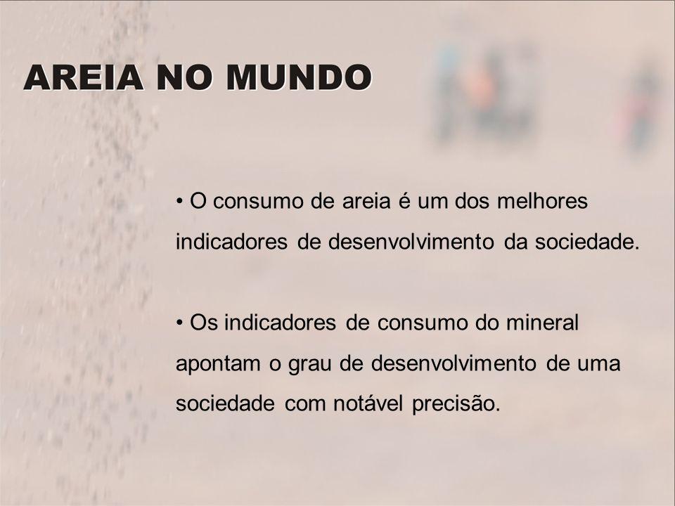 O consumo de areia é um dos melhores indicadores de desenvolvimento da sociedade. Os indicadores de consumo do mineral apontam o grau de desenvolvimen