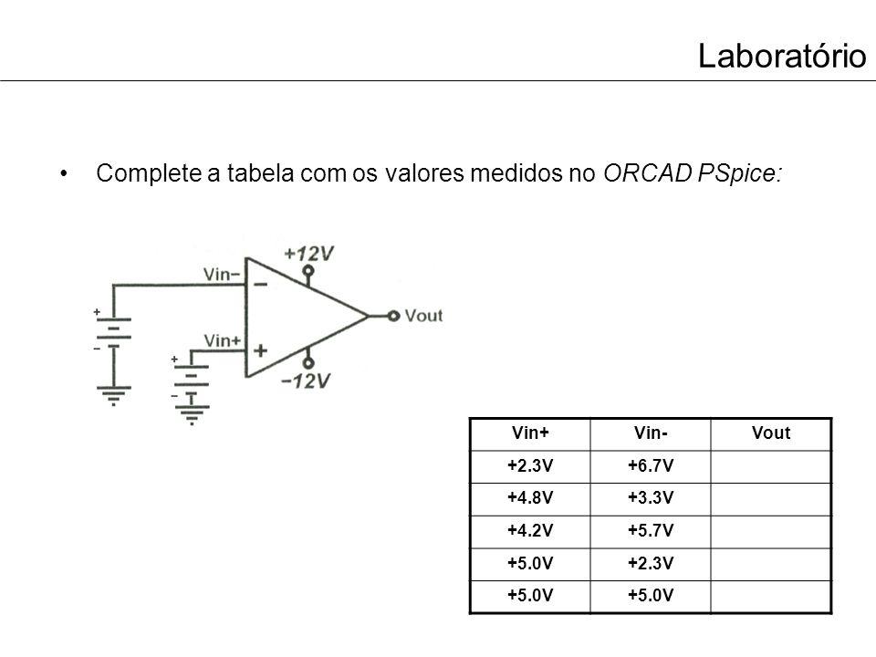 Laboratório Complete a tabela com os valores medidos no ORCAD PSpice: Vin+Vin-Vout +2.3V+6.7V +4.8V+3.3V +4.2V+5.7V +5.0V+2.3V +5.0V
