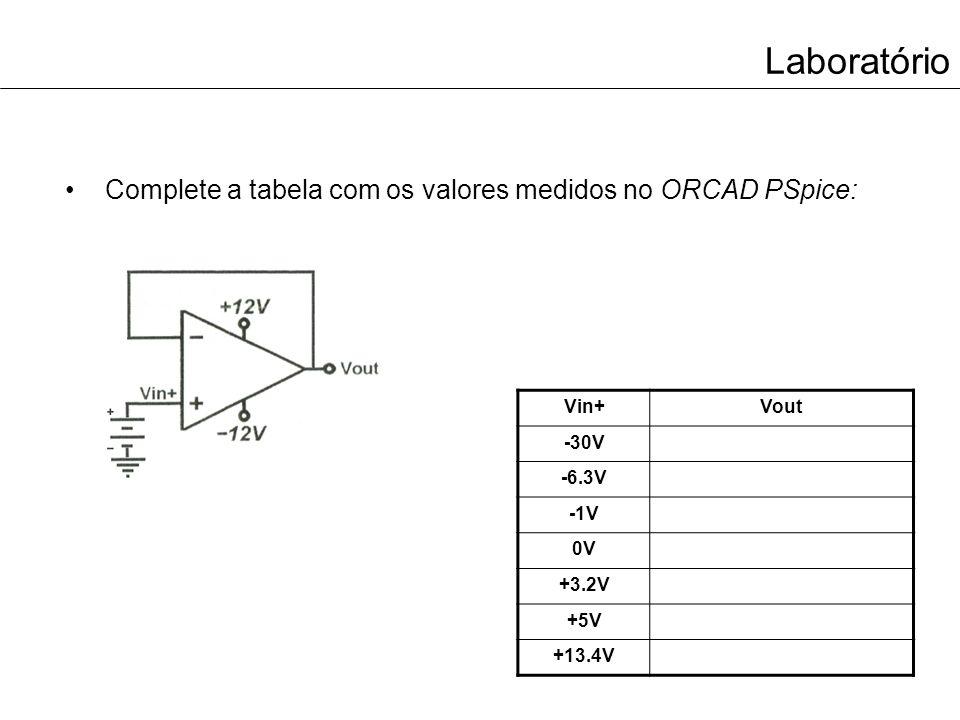 Laboratório Considerando o circuito anterior, complete as seguintes afirmações: –A tensão na saída do amplificador operacional é: Maior em relação à entrada; Menor em relação à entrada; Igual à entrada.