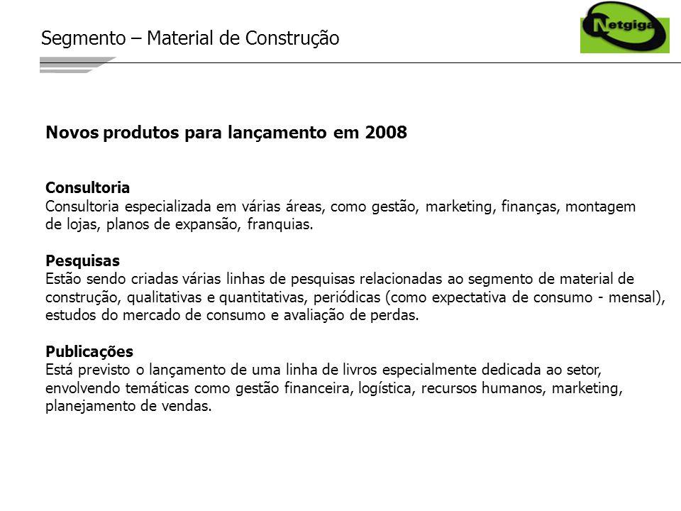 Novos produtos para lançamento em 2008 Consultoria Consultoria especializada em várias áreas, como gestão, marketing, finanças, montagem de lojas, planos de expansão, franquias.