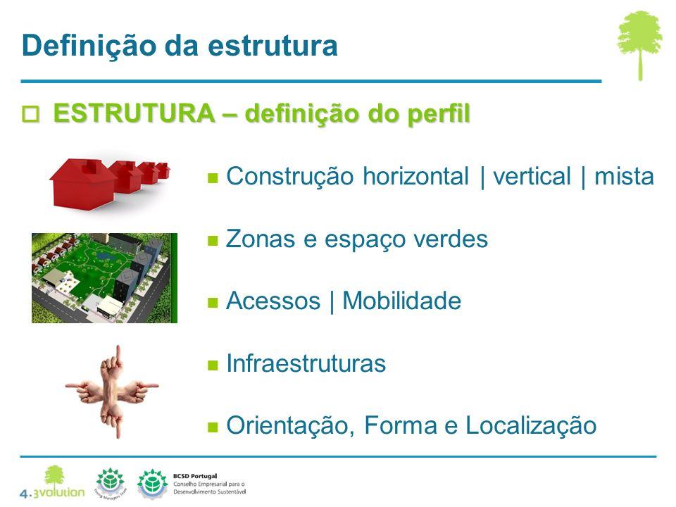 ESTRUTURA – definição do perfil ESTRUTURA – definição do perfil Construção horizontal | vertical | mista Zonas e espaço verdes Acessos | Mobilidade Infraestruturas Orientação, Forma e Localização Definição da estrutura