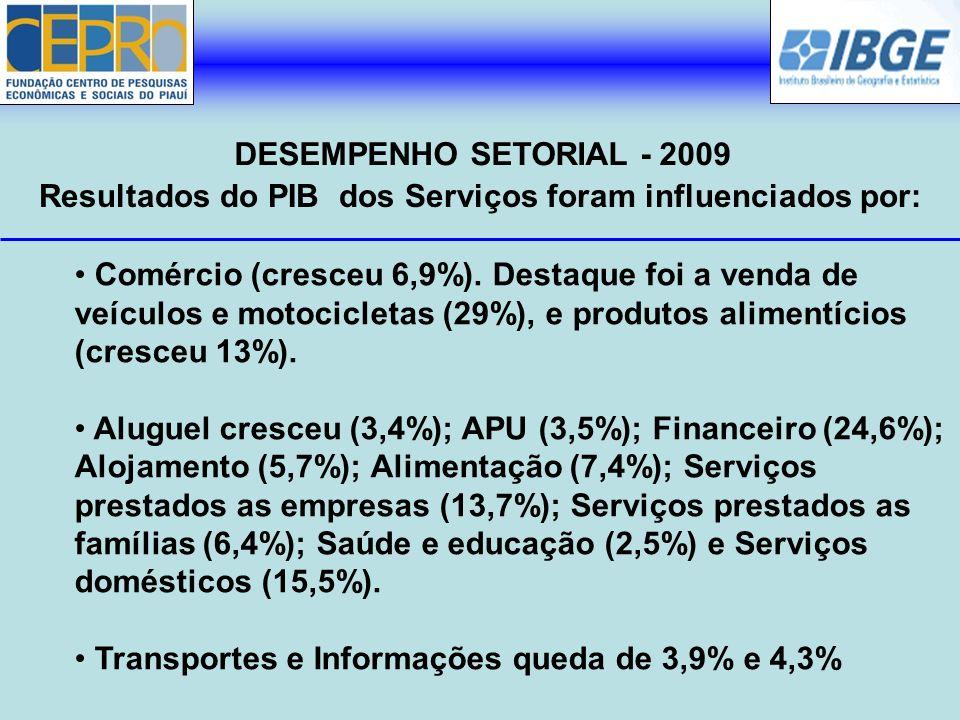Resultados do PIB dos Serviços foram influenciados por: DESEMPENHO SETORIAL - 2009 Comércio (cresceu 6,9%). Destaque foi a venda de veículos e motocic