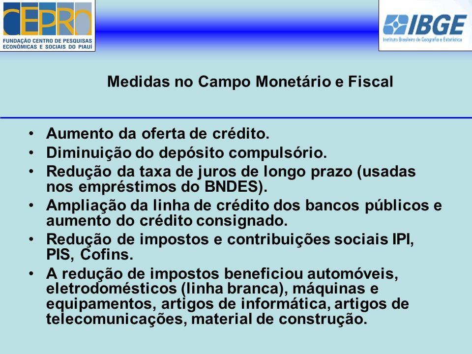 PIB do Piauí a preço de mercado corrente 2009 R$ 19.033 Bilhões (23°maior PIB do país) Renda Per Capita R$ 6.051,00 População do Piauí representou 1,64% da brasileira.