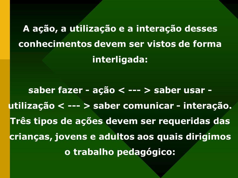 A ação, a utilização e a interação desses conhecimentos devem ser vistos de forma interligada: saber fazer - ação saber usar - utilização saber comunicar - interação.