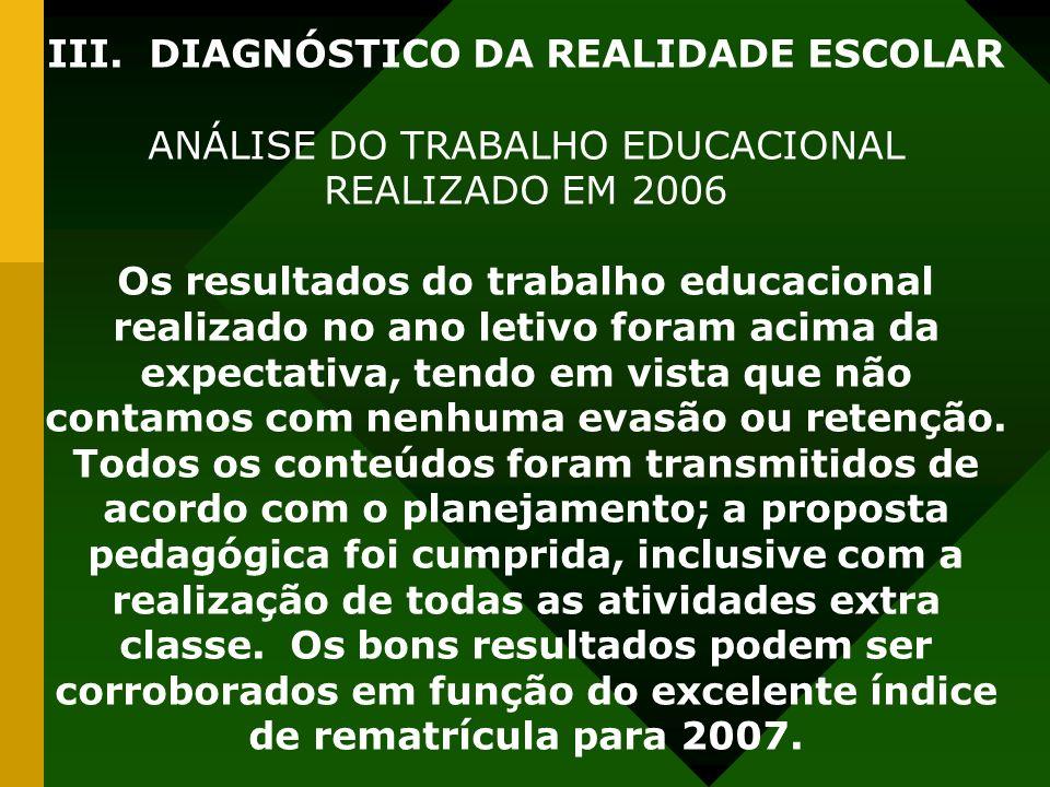 III. DIAGNÓSTICO DA REALIDADE ESCOLAR ANÁLISE DO TRABALHO EDUCACIONAL REALIZADO EM 2006 Os resultados do trabalho educacional realizado no ano letivo