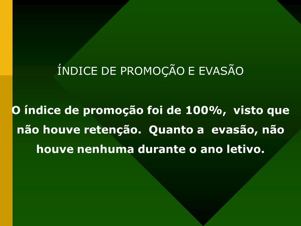 ÍNDICE DE PROMOÇÃO E EVASÃO O índice de promoção foi de 100%, visto que não houve retenção. Quanto a evasão, não houve nenhuma durante o ano letivo.