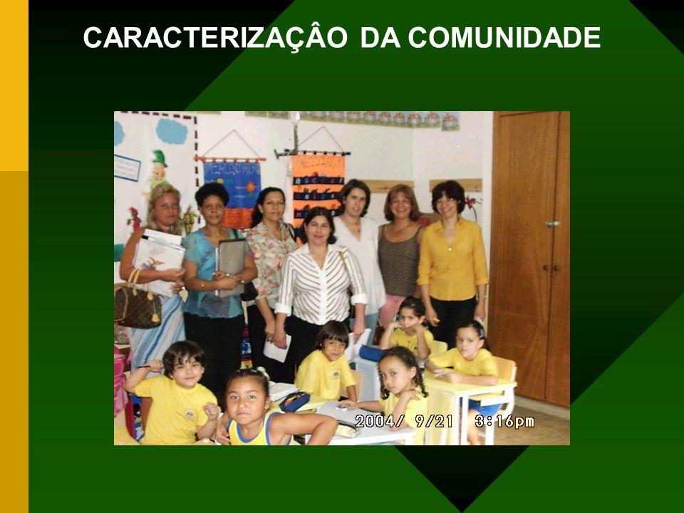 CARACTERIZAÇÂO DA COMUNIDADE