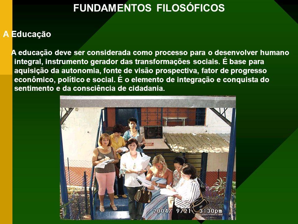 FUNDAMENTOS FILOSÓFICOS A Educação A educação deve ser considerada como processo para o desenvolver humano integral, instrumento gerador das transform