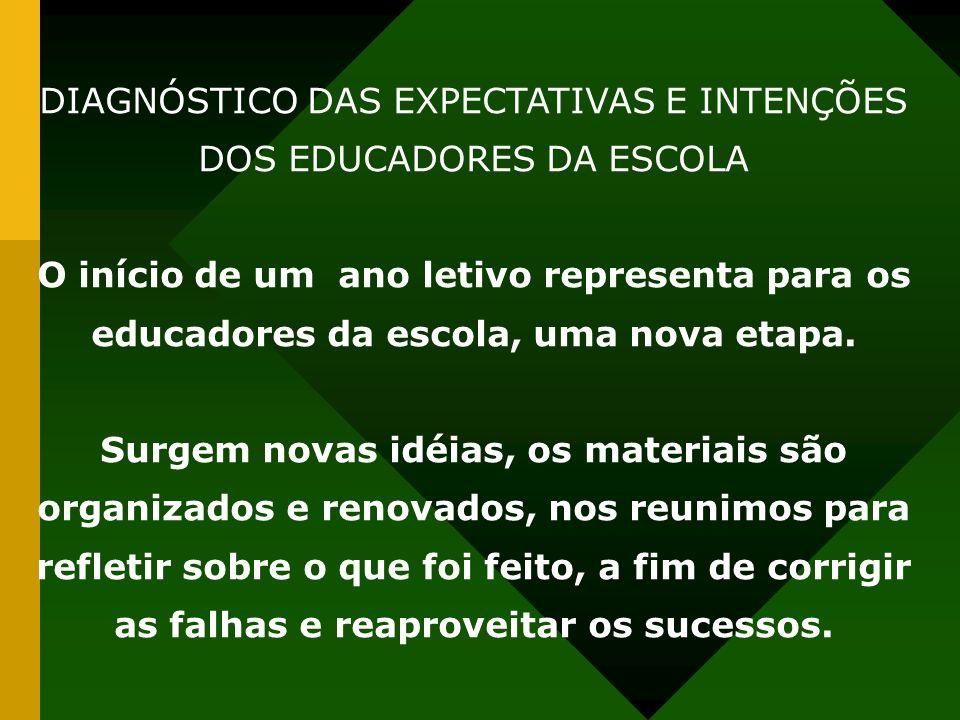DIAGNÓSTICO DAS EXPECTATIVAS E INTENÇÕES DOS EDUCADORES DA ESCOLA O início de um ano letivo representa para os educadores da escola, uma nova etapa. S