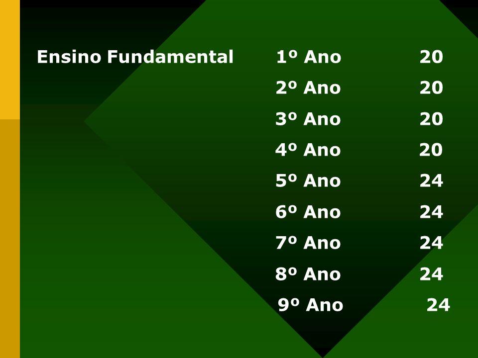 Ensino Fundamental1º Ano 20 2º Ano20 3º Ano 20 4º Ano 20 5º Ano 24 6º Ano24 7º Ano24 8º Ano24 9º Ano 24