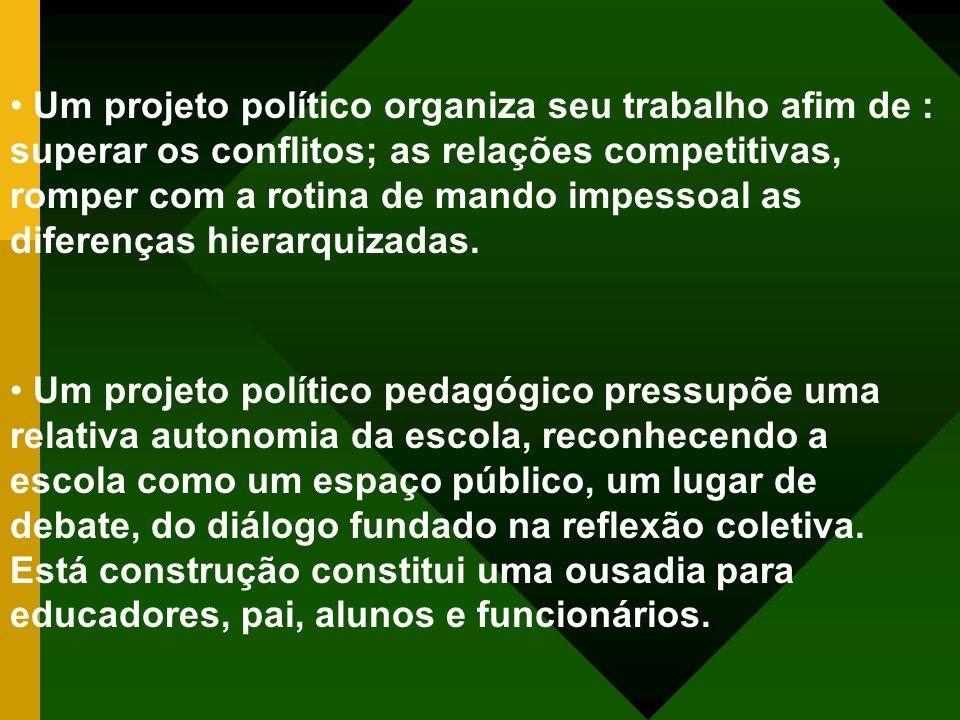 PRINCÍPIOS NORTEADORES DO PROJETO POLÍTICO PEDAGÓGICO IGUALDADE – de condições para acesso e permanência na escola.
