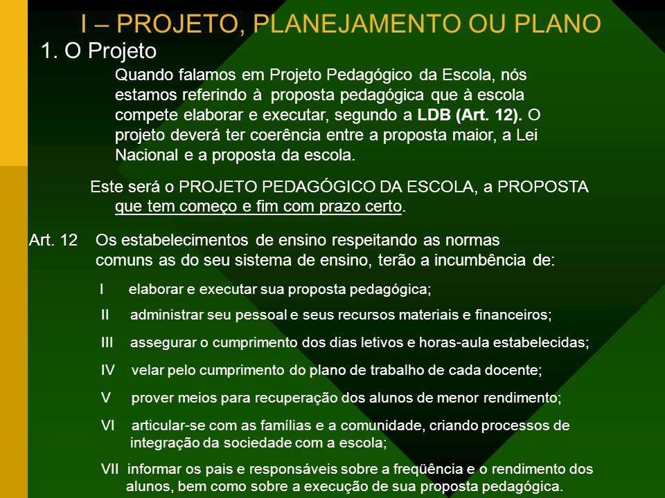 I – PROJETO, PLANEJAMENTO OU PLANO 1. O Projeto Quando falamos em Projeto Pedagógico da Escola, nós estamos referindo à proposta pedagógica que à esco