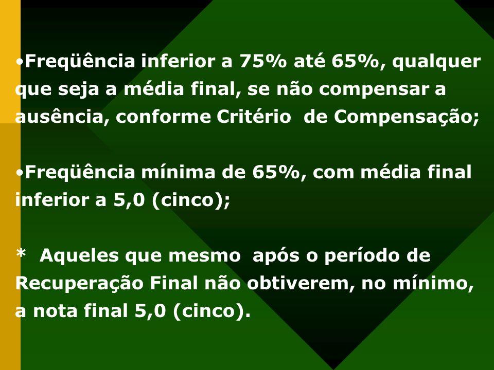 Freqüência inferior a 75% até 65%, qualquer que seja a média final, se não compensar a ausência, conforme Critério de Compensação; Freqüência mínima d