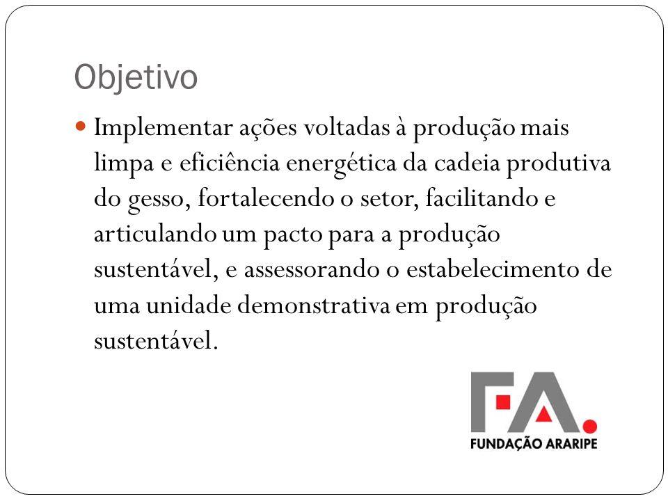 Meta 1 - Facilitação para a construção do Pacto para a produção sustentável.