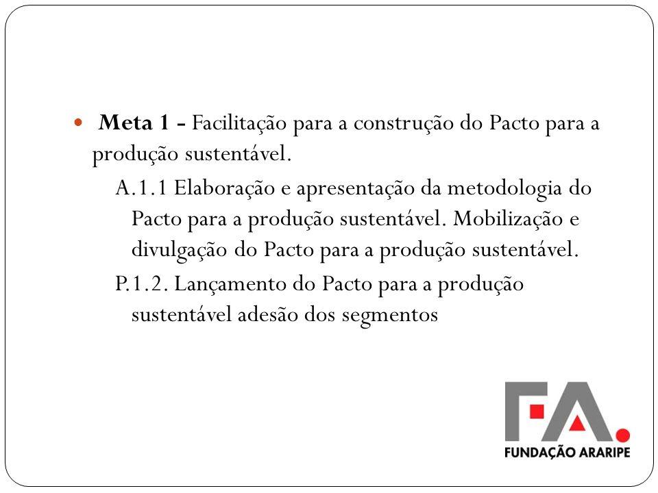 Meta 1 - Facilitação para a construção do Pacto para a produção sustentável. A.1.1 Elaboração e apresentação da metodologia do Pacto para a produção s