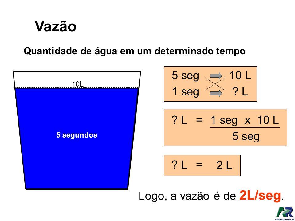 Vazão Quantidade de água em um determinado tempo 10L 5 seg10 L 1 seg? L =1 seg x 10 L 5 seg ? L= 2 L Logo, a vazão é de 2L/seg. 5 segundos