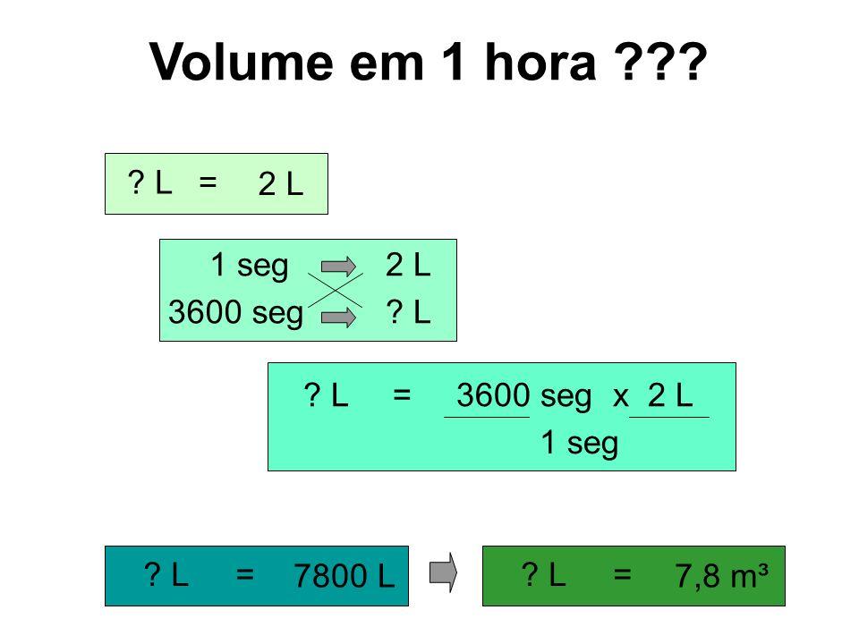 Volume em 1 hora ??? 1 seg2 L 3600 seg? L =3600 seg x 2 L 1 seg ? L= 2 L ? L= 7800 L ? L= 7,8 m³
