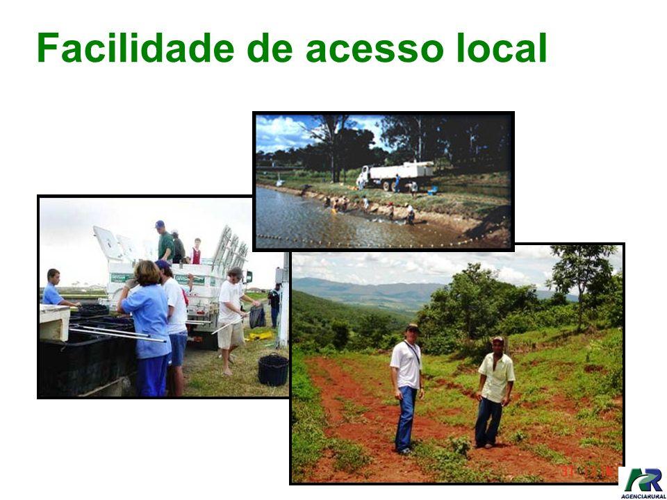 Facilidade de acesso local