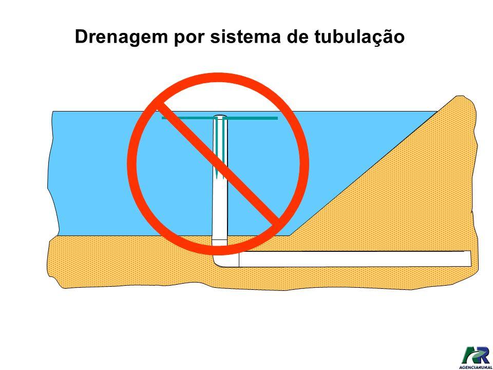 Drenagem por sistema de tubulação